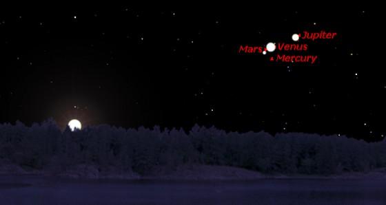 2月26日,水金火木土五星聚集在5°以内